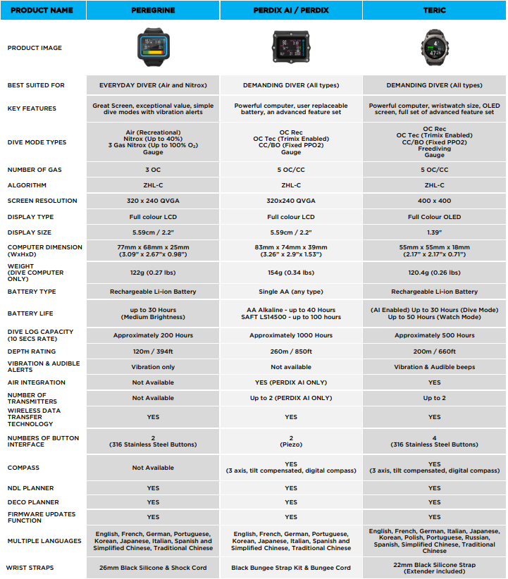 2020-07-27-13_10_21-Microsoft-Word-Product-Comparison-Chart-LTR-docx